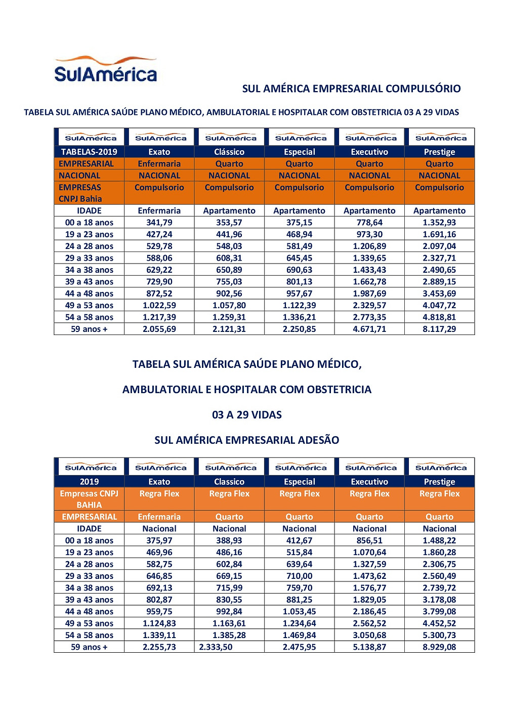 Tabelas de Vendas - SulAmerica Saude Empresarial