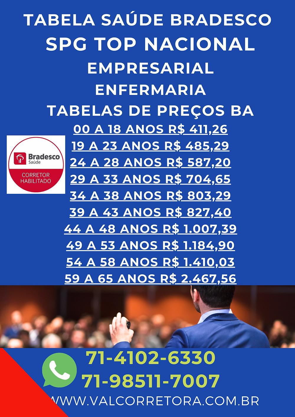 TABELAS PLANOS DE SAUDE EM SALVADOR