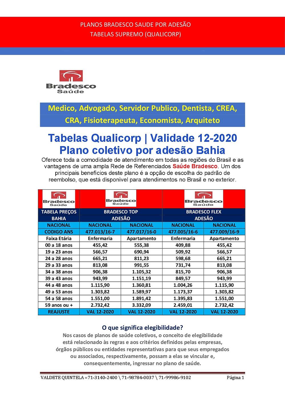 Tabela de preços Planos de Saude - BA