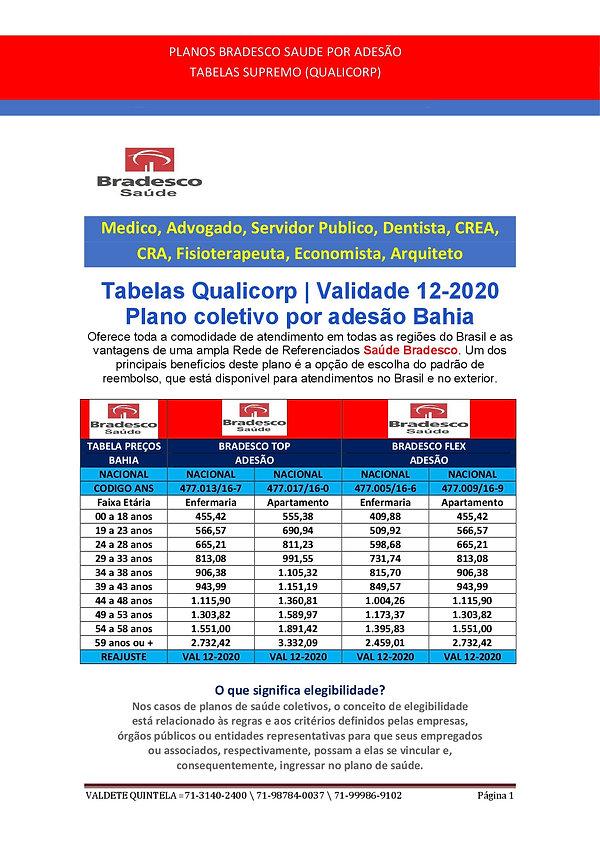 TABELAS ATUALIZADAS PLANO DE SAUDE SAUDE BRADESCO EM SALVADOR
