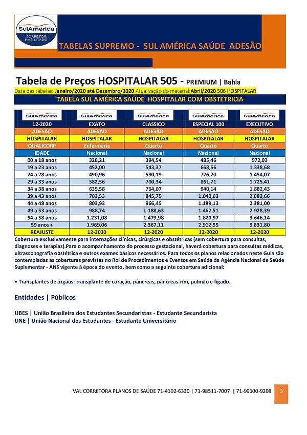TABELAS_QUALICORP_PLANO_COLETIVO_POR_ADESAO SUL AMERICA HOSPITALAR