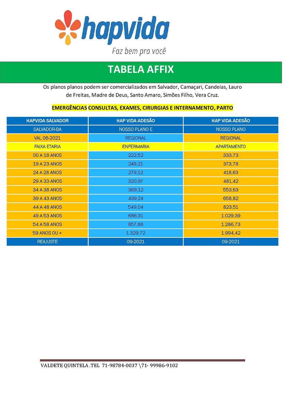 Tabelas 2020/2021   Planos de Saude - UNIMED