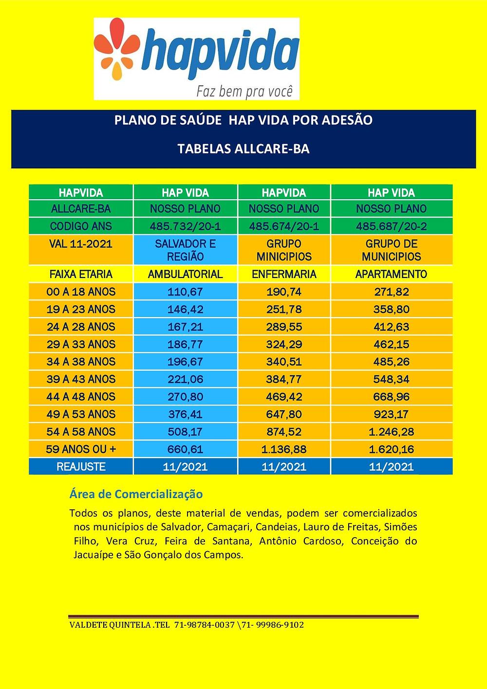 Tabelas HapVida - Alcare