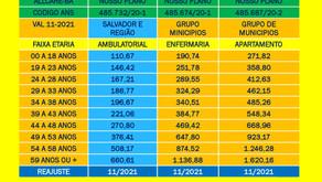 Camaçari 71-3140-2400   Tabelas HapVida - Alcare