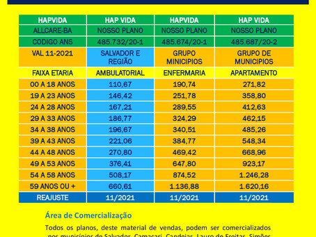 Camaçari 71-3140-2400 | Tabelas HapVida - Alcare