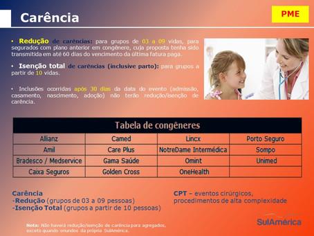 71-99986-9102 Tabelas de Preços - SulAmerica Saude Empresarial - Salvador