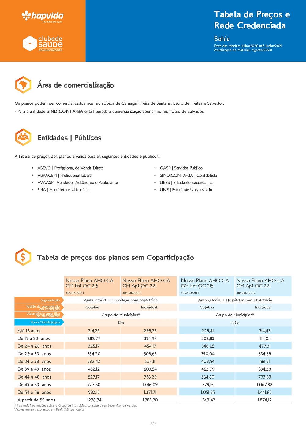 Tabelas de Preços HapVida - Para Profissional Liberal - Salvador