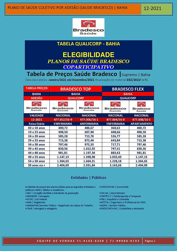 SUPREMO - BRADESCO SAUDE TABELAS QUALICO