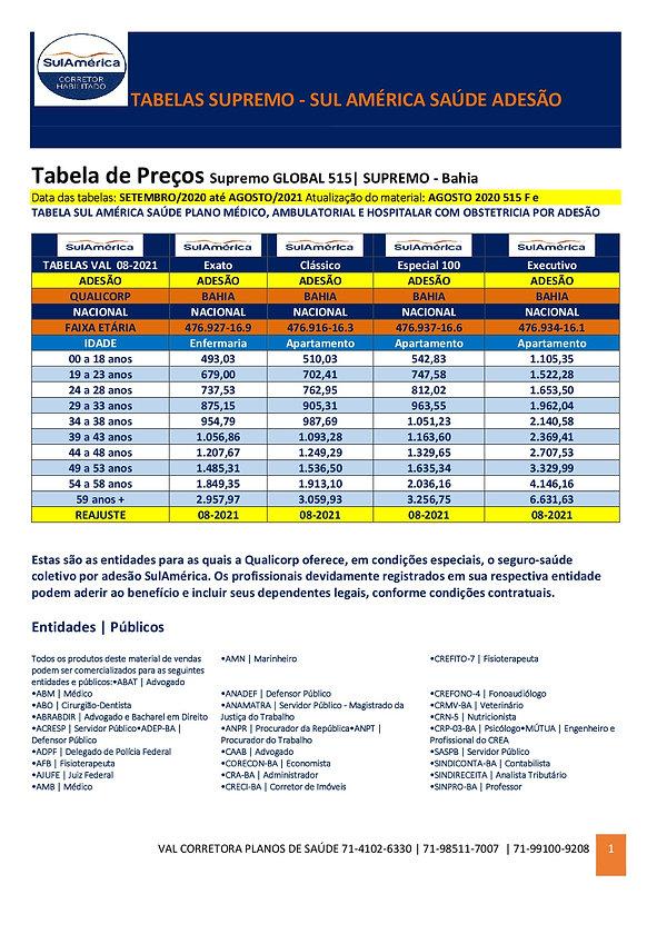 TABELAS ATUALIZADAS PLANO DE SAUDE SULAMERICA SALVADOR