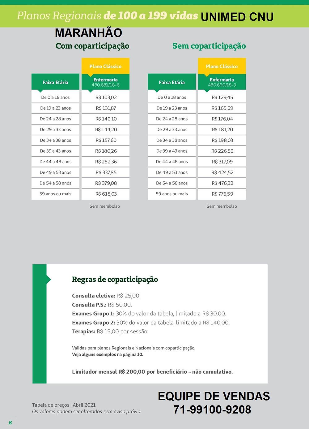 Maranhão - Unimed CNU Empresarial