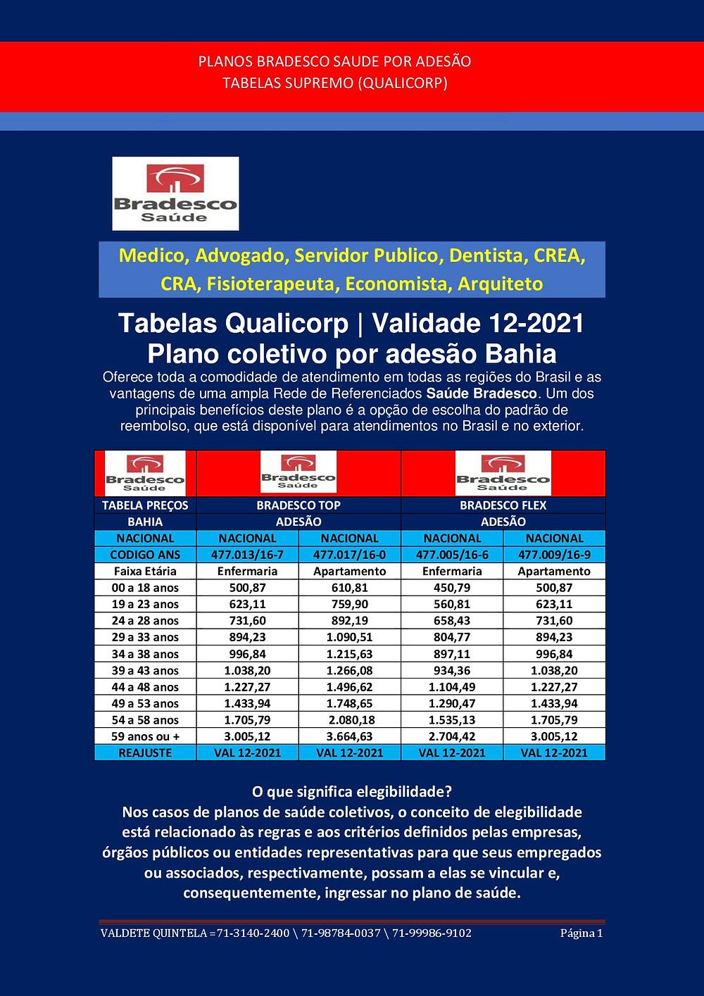 Tabelas 2020/2021   Planos de Saude - BRADESCO SAUDE TABELAS QUALICORP-BA