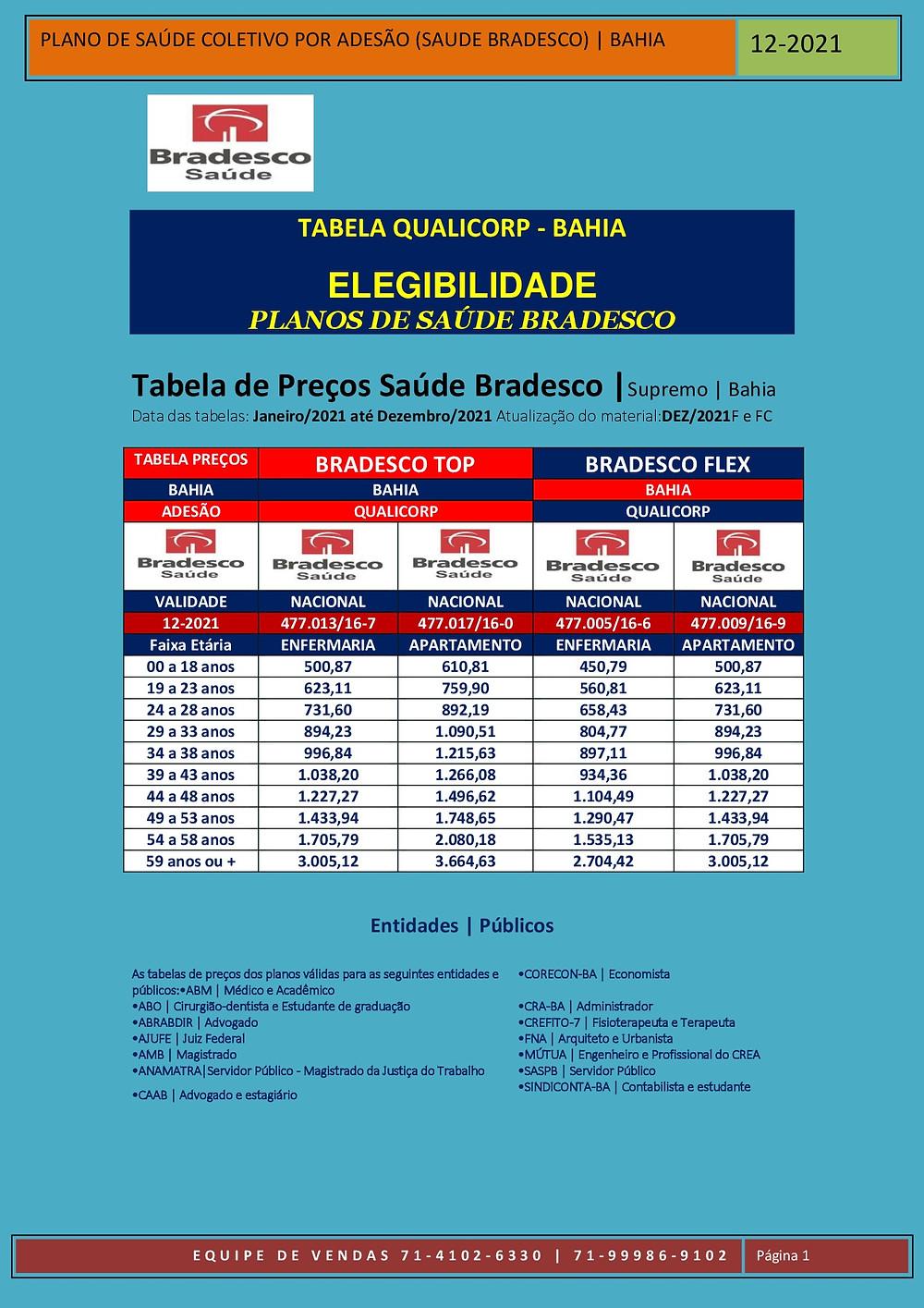 Planos de Saude Tabelas de Preços Saude Bradesco