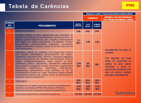 71-4102-6330 Tabelas de Preços - SulAmerica Saude Empresarial - Lauro de Freitas