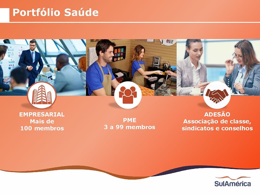 plano de saude empresarial SulAmerica