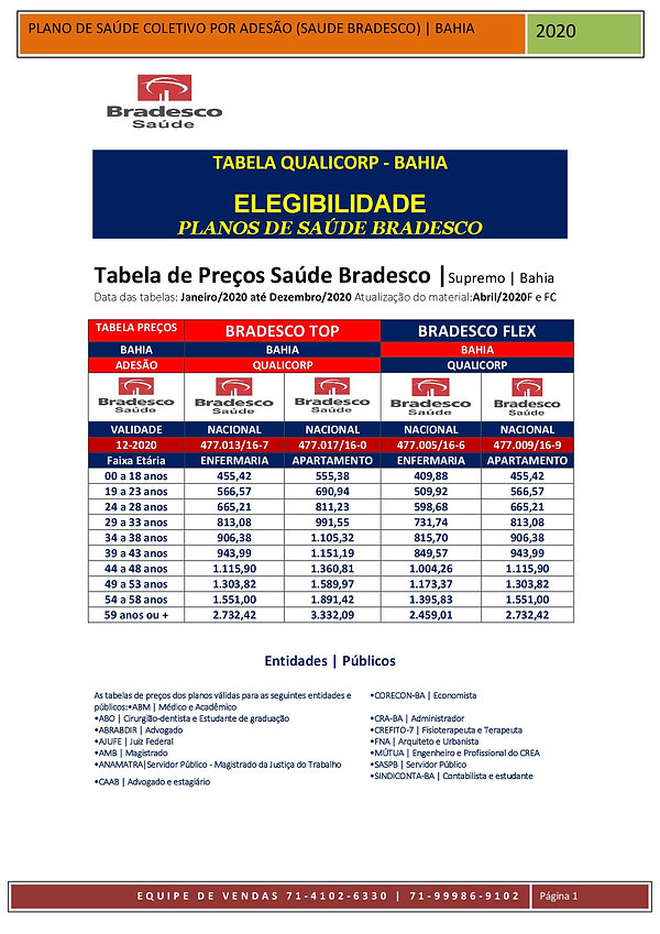 TABELAS_QUALICORP_PLANO_COLETIVO_POR_ADESAO BA