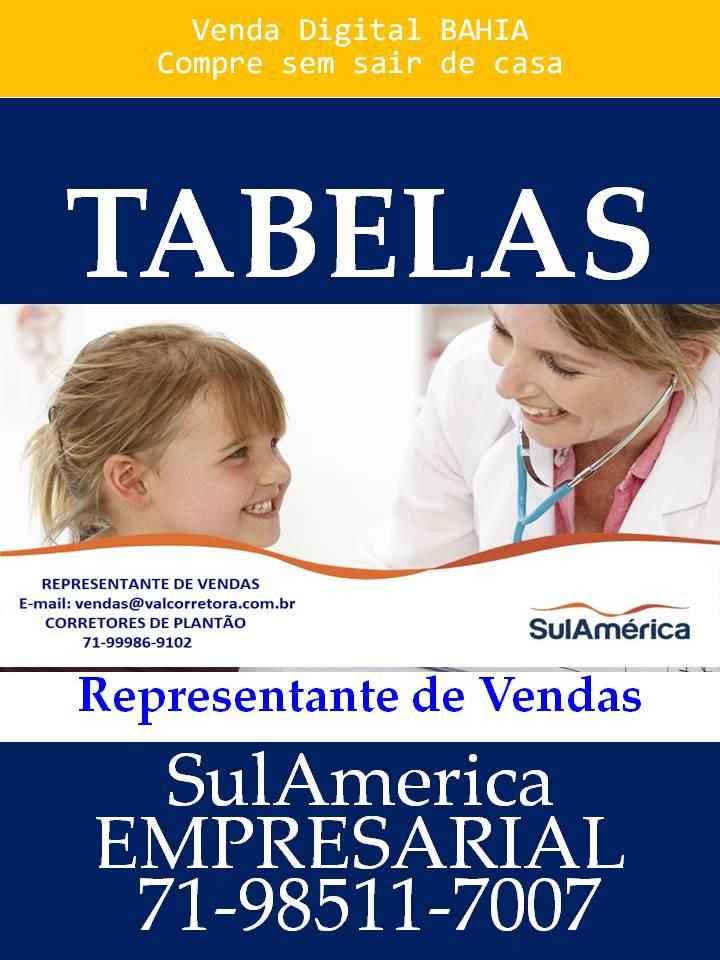 Planos SulAmerica Saude Empresarial