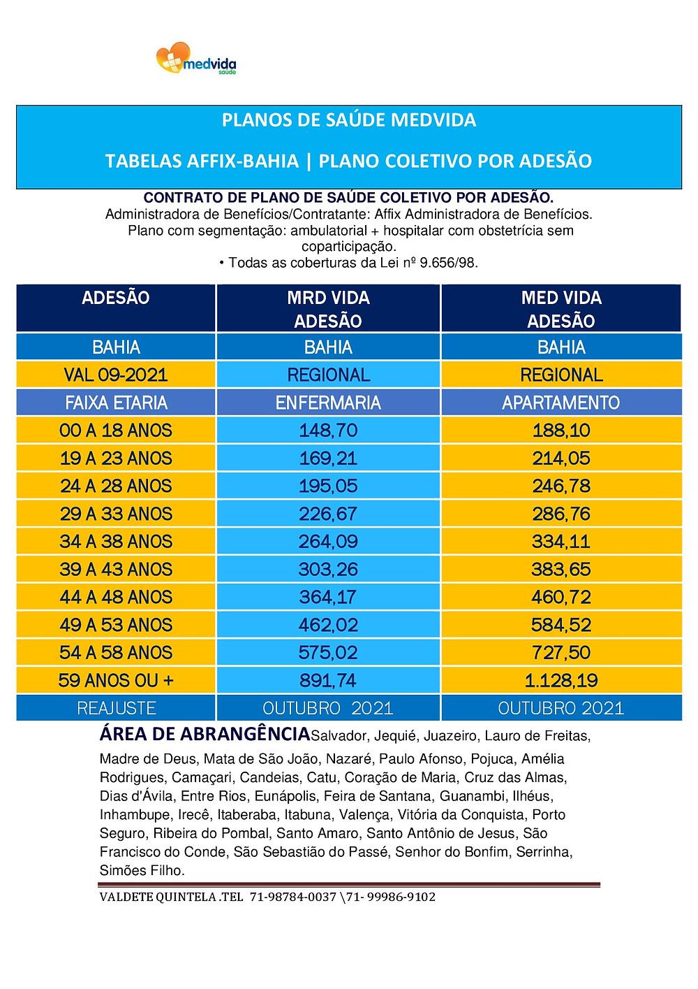 Planos de Saude B.A.R.A.T.O | Tabelas de preços