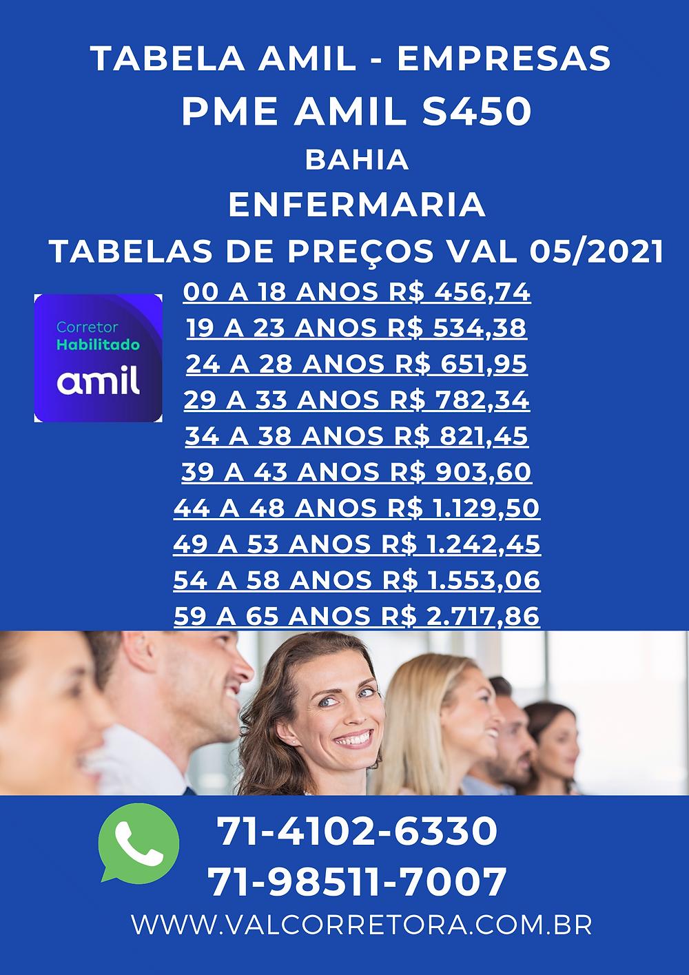 TABELAS AMIL EMPRESAS BA