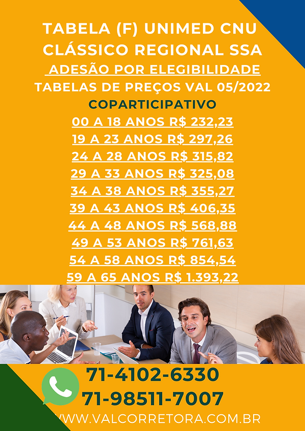 tabela de valores unimed classico salvador com coparticipação