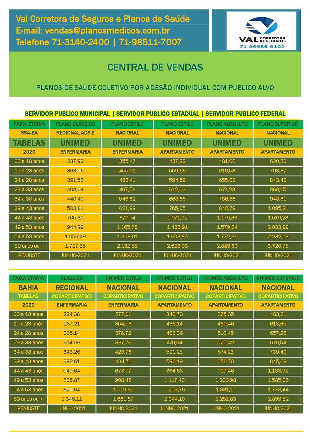 Tabela Comparativa de preços Planos de Saude - BA