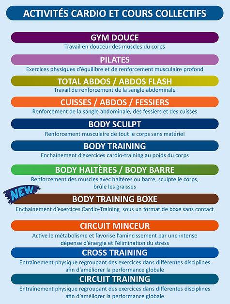 Descriptif_activités_fitness2020.jpg