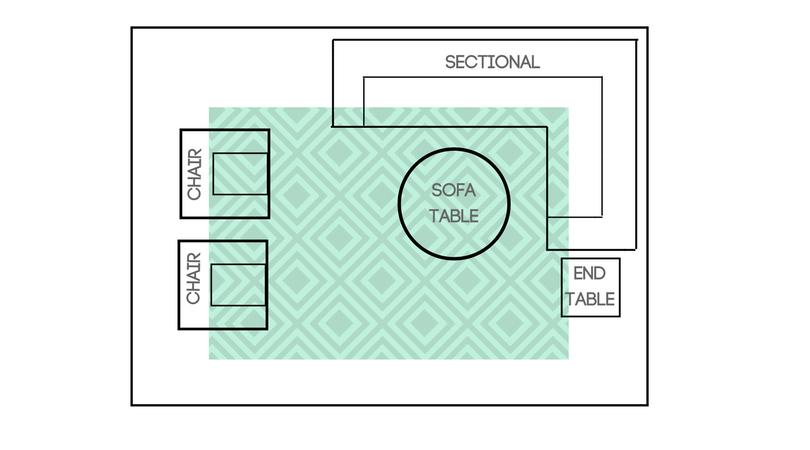 Living Room Furniture Arrangement with area rug