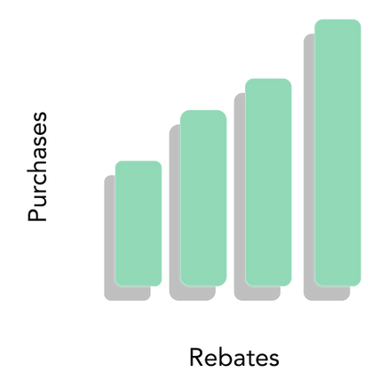 financial return header chart green-01.p