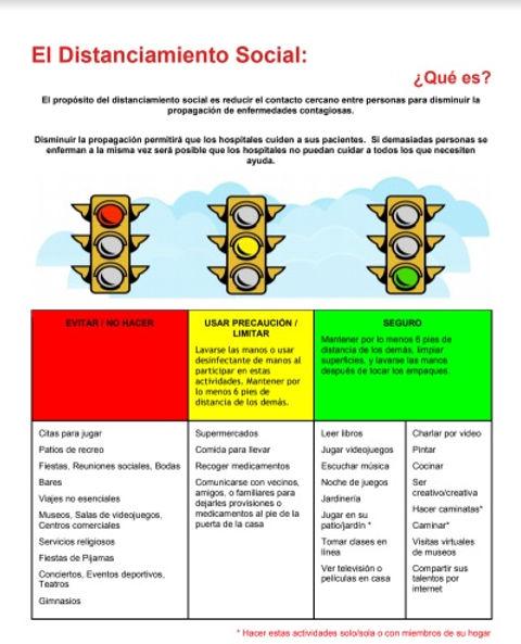 El Distanciamiento Social - Spanish.jpg