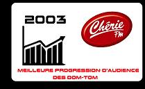 Success Story Cherie FM