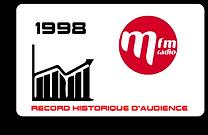 Success Story Mfm Radio