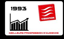 Success Story Vibration
