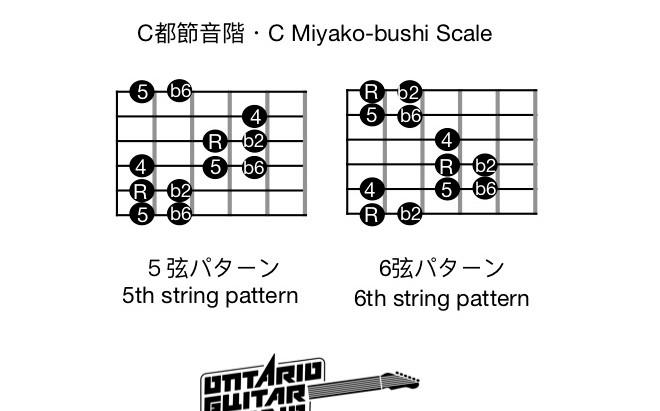 都節音階のレッスン・Miyakobushi Scale Lesson