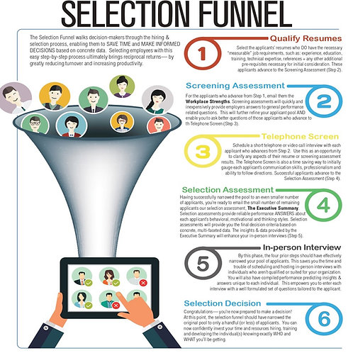 Selection Funnel