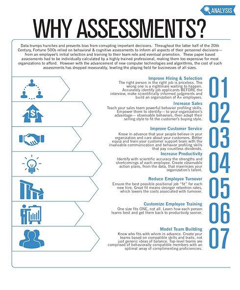 Whyb Assessments.jpg