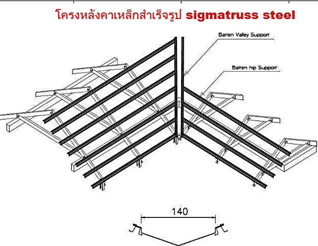 โครงหลังคาเหล็กสำเร็จรูป sigmatruss steel