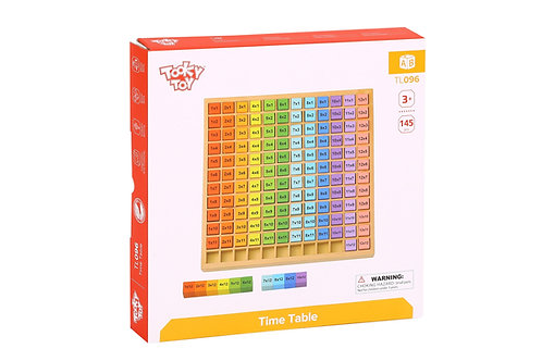 TL096 Multiplication Counting Game