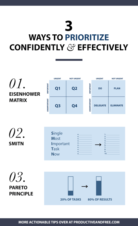 3+Ways+To+Prioritize+Confidently+and+Effectively+|+ProductiveandFree.com