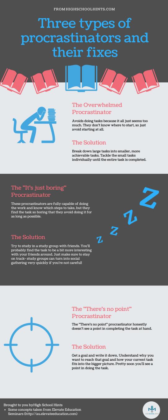 Study habits - forms of procrastination