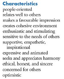 Blue Characteristics.png