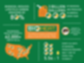 BIODIESEL INFOGRAPHIC.png