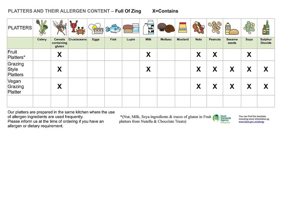 allergen chart 2020-1.png