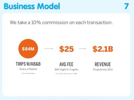 VC-Methode für Start-Up-Bewertungen am Beispiel AirBnB