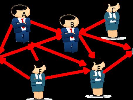Definition Management und Digital Business Management