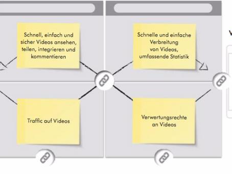 Multiside Business Models