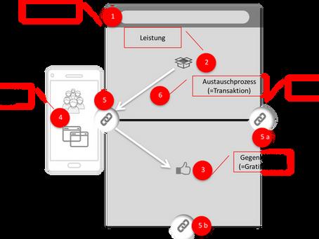 DVC Framework
