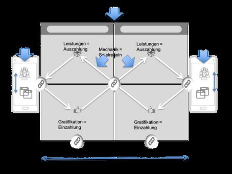 Digital Business Models als Spiele
