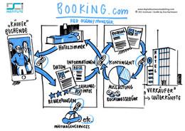 dci_GR_180321_beispiele_booking_web.jpg