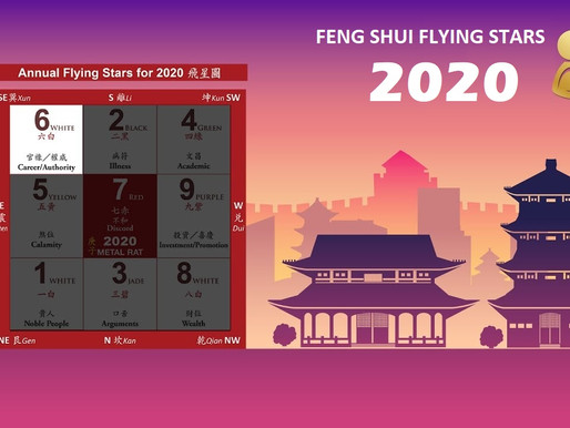 FENG SHUI YOUR HOUSE WITH FLYING STAR 2020