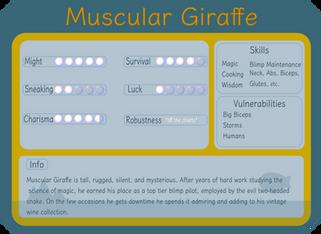 Muscular Giraffe