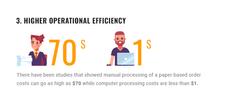 4c - Benefits - Operational Efficiency.p